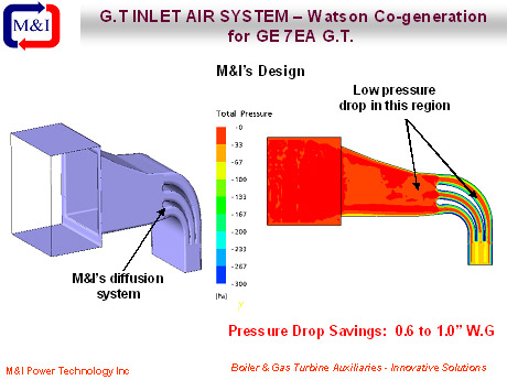 m.tech thesis on power system Mtechprojectscom offering final year power systems mtech projects, power systems ieee projects, ieee power systems projects, power systems ms projects, power systems btech projects, power systems be projects, power systems me projects, power systems ieee projects, power systems ieee basepapers,.